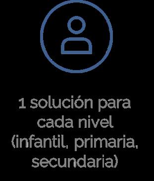 1 solución por nivel